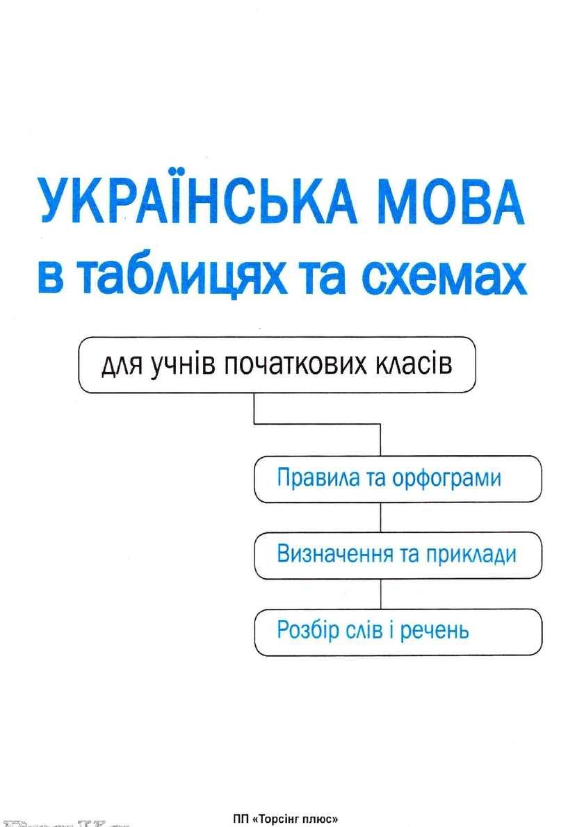 b 304 Ukr mova po4 kl tabl-1 - CALAMEO Downloader 1431835101a6e