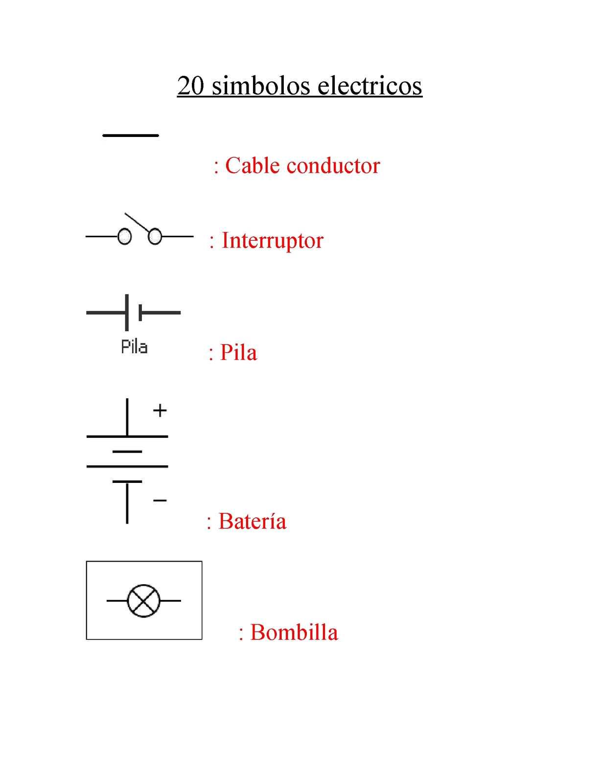 Símbolos de electrónica y su significado