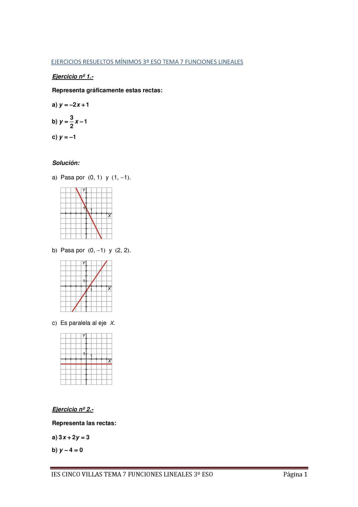 ejercicios de funciones lineales resueltos paso a paso pdf