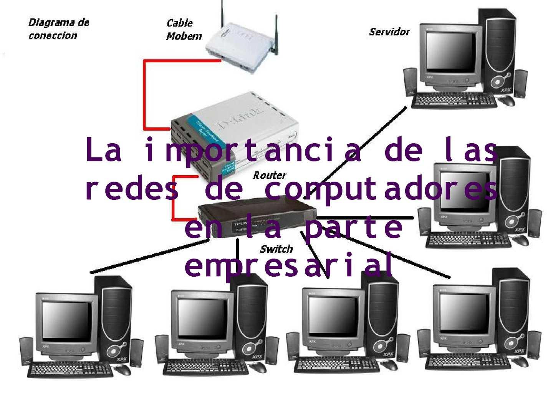 LA IMPORTANCIA DE LAS REDES DE COMPUTADORAS