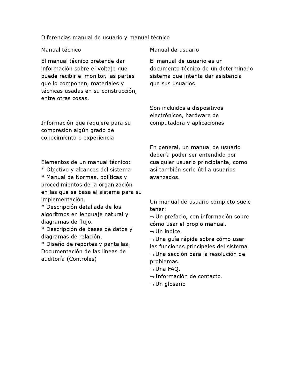 manual tecnico y manual de usuario pdf