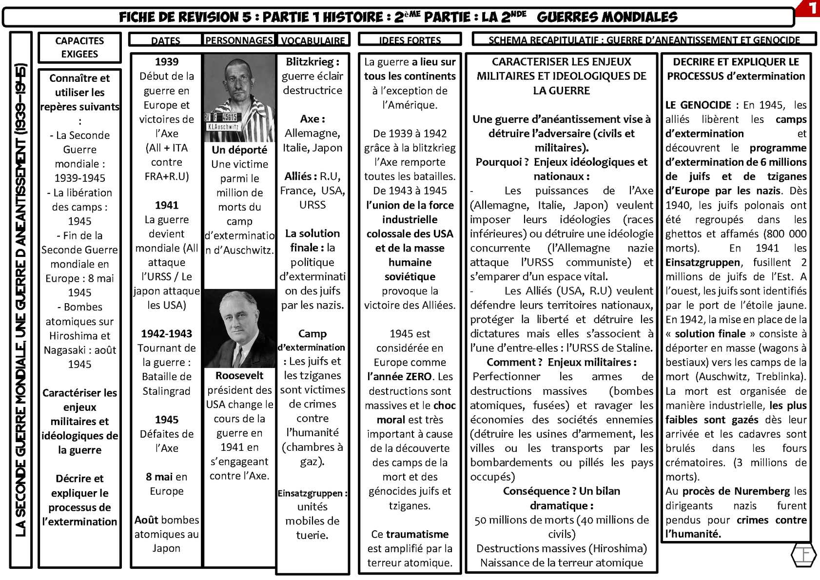 PDF FICHE REVISION 6 HISTOIRE 3EME 2E GUERRE MONDIALE  2014