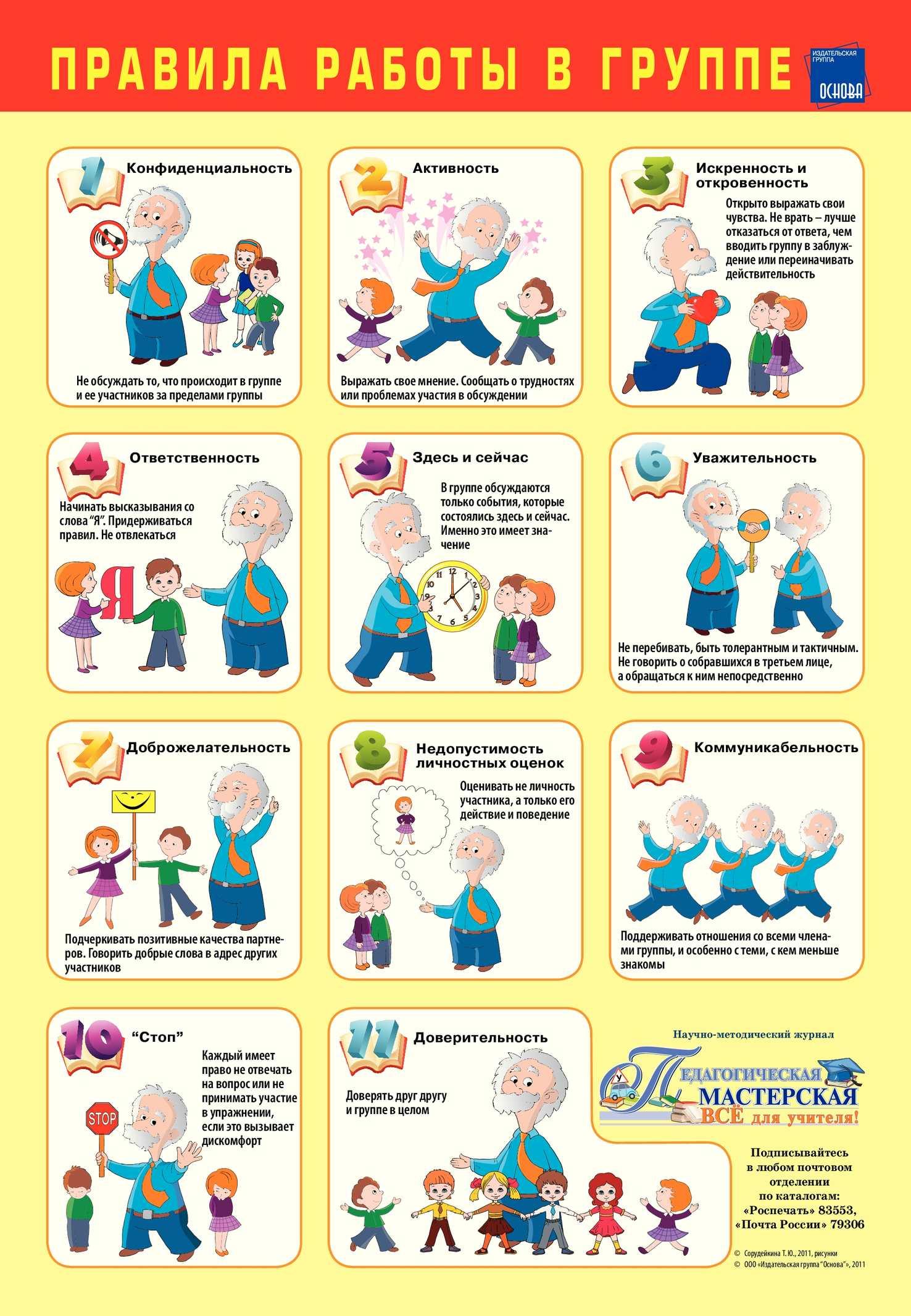 Картинка правила работы в группе на уроке памятка основаны святоотеческом