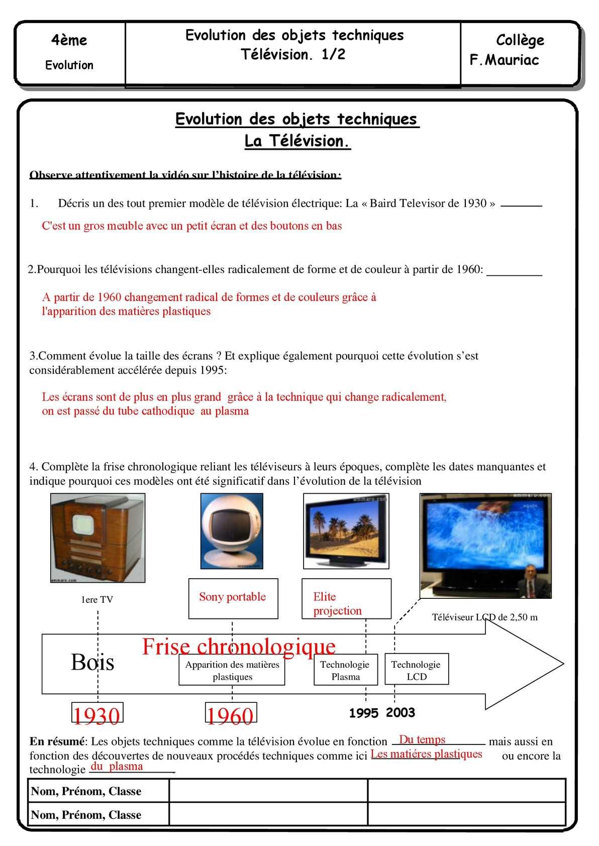 Evolution TV Correction