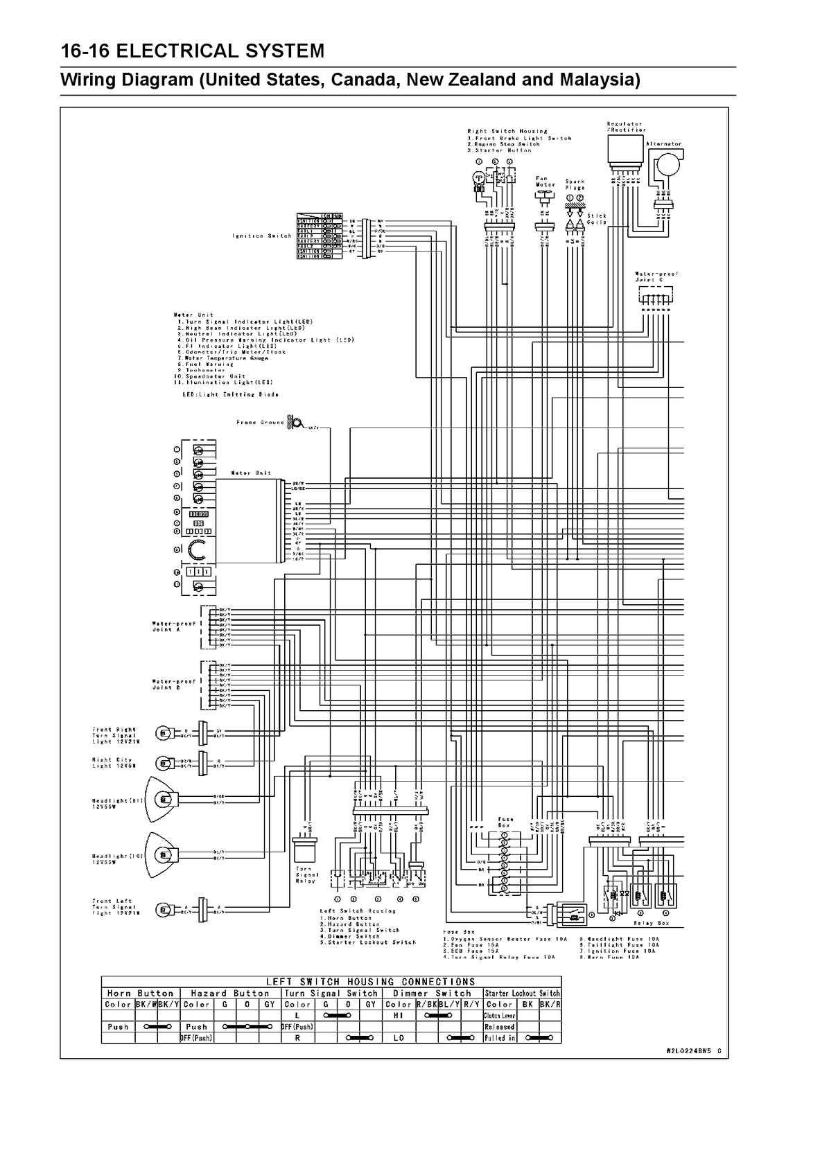 Xv920 Wiring Diagram Great Design Of 1995 Yamaha Virago 1100 Gpz Electrical Schematic 1982 82 920 Specs