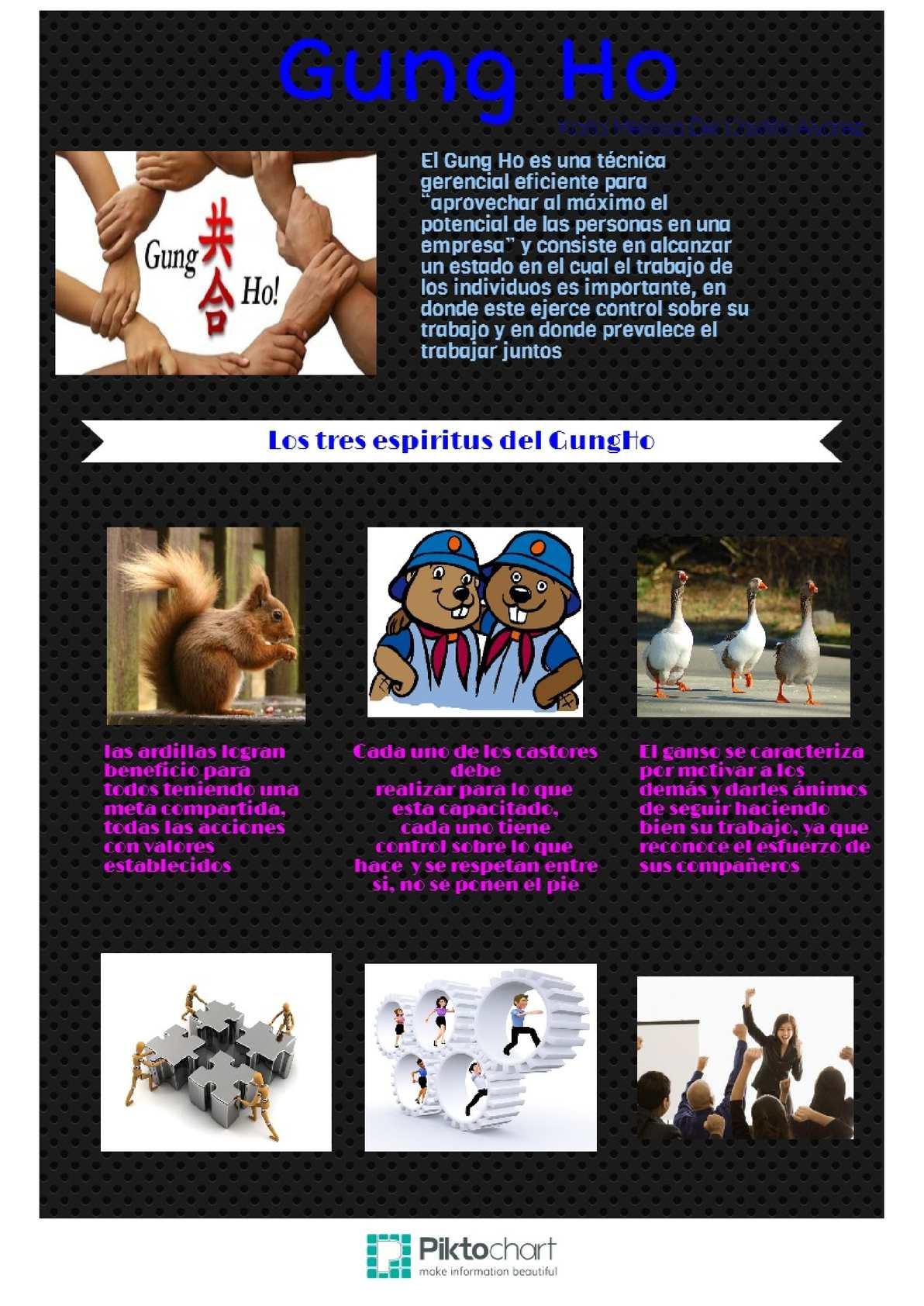 Calameo El Gung Ho Infographic How to use gung ho examples of gung ho in a sentence. calameo