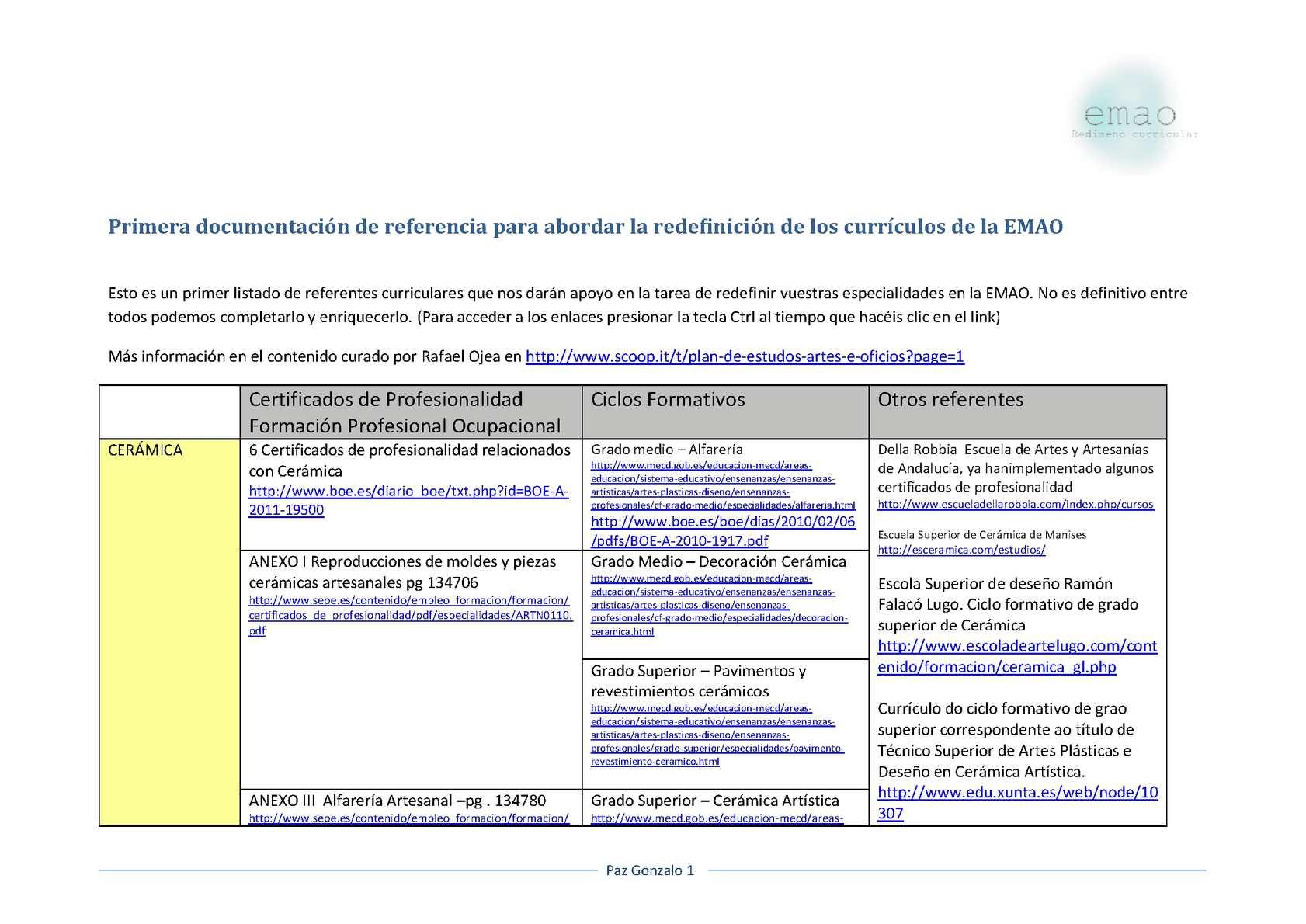 Calaméo Documentación De Referenci Para La Redefinición De