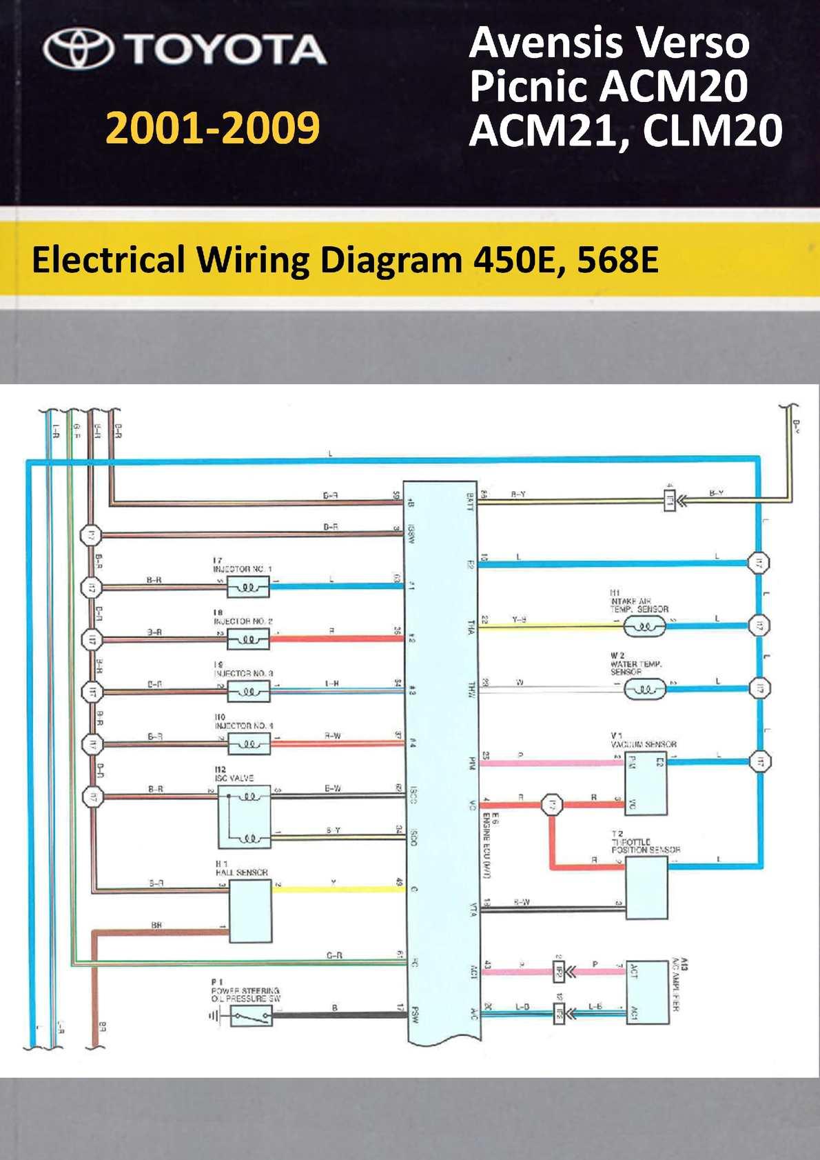 toyota avensis wiring diagram calaméo - vnx.su-avensis-verso-picnic-ewd-568e-450e_Часть1 1996 toyota 4runner wiring diagram