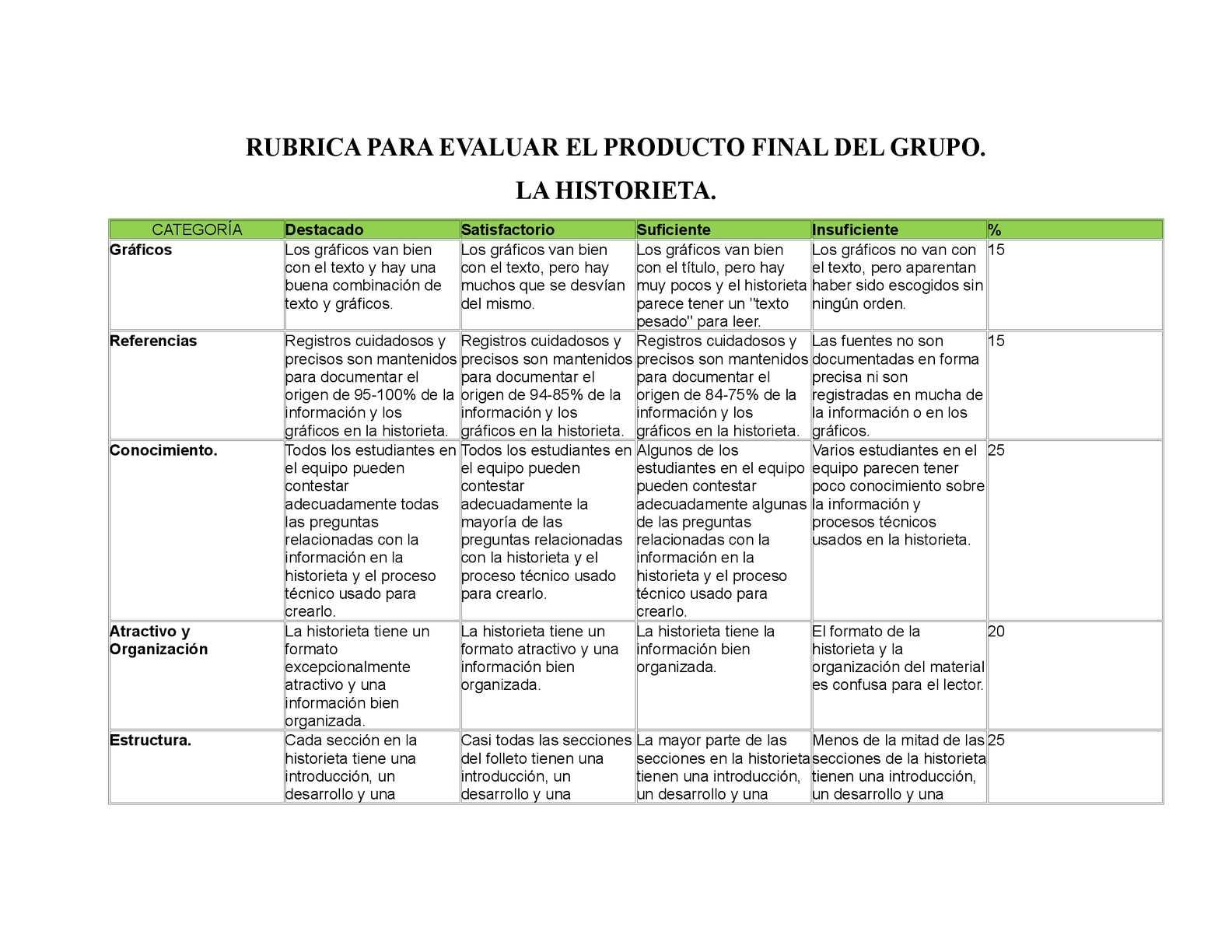Calaméo Rubrica Para Evaluar La Historieta