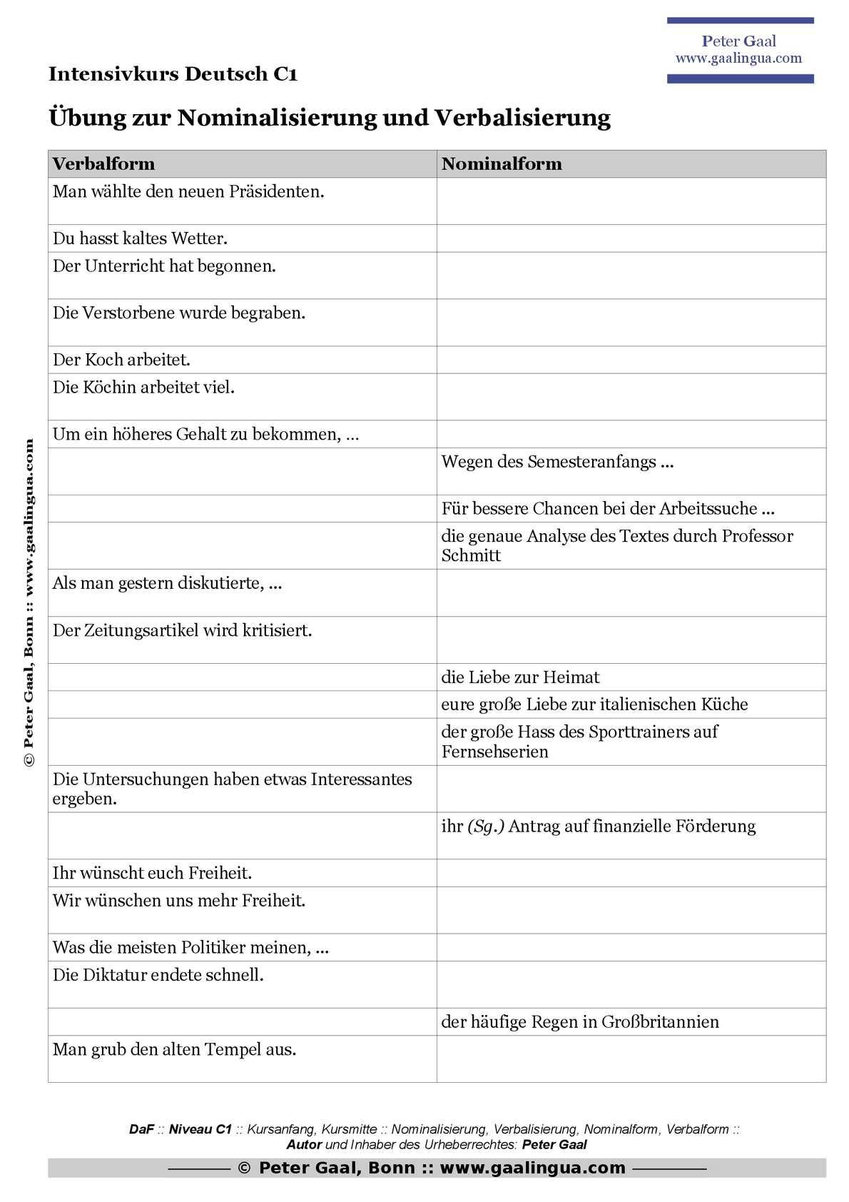 Nominalisierung und verbalisierung