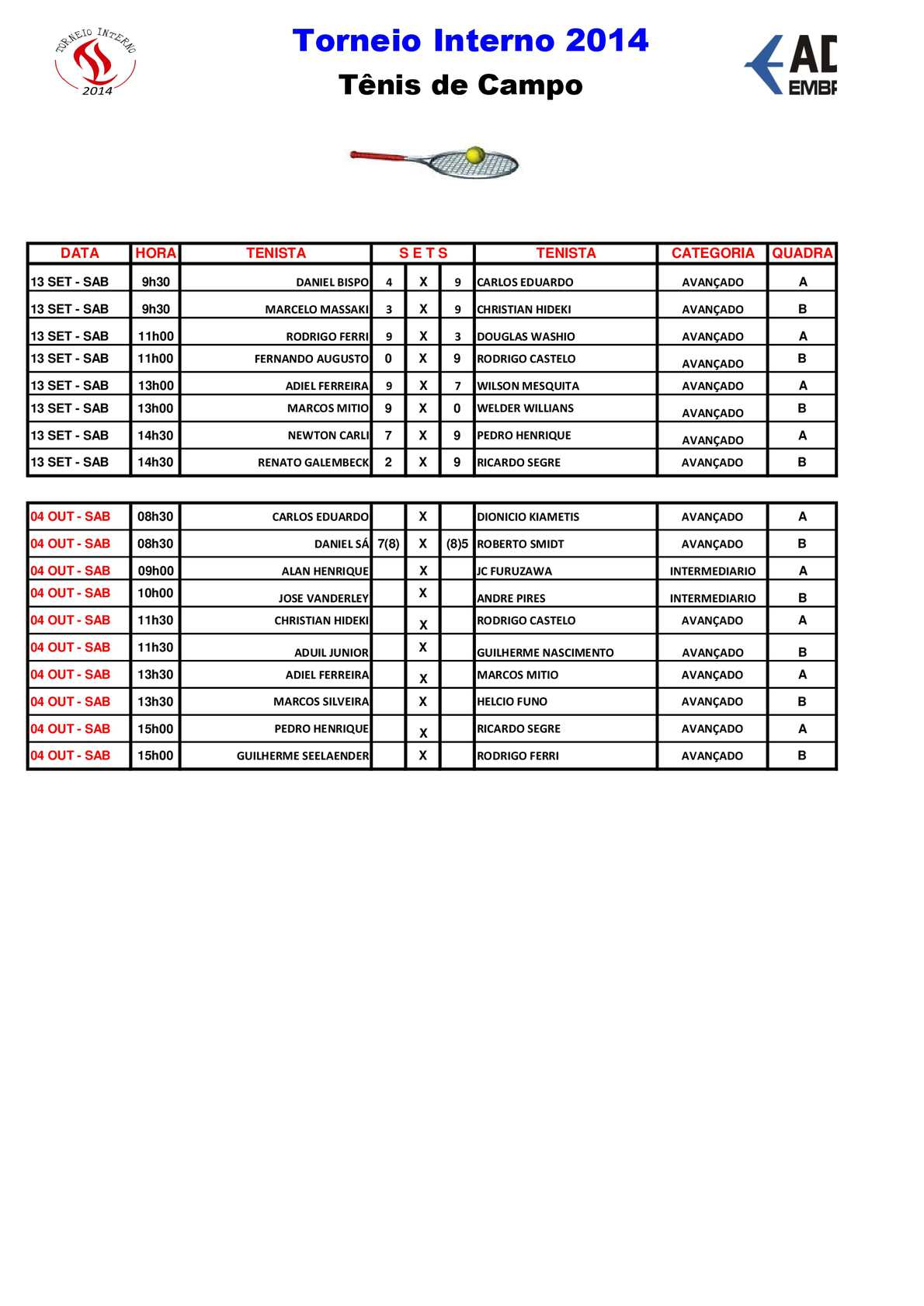 6336ba5ed54 Calaméo - Resultado Torneio Interno 2014 Tênis