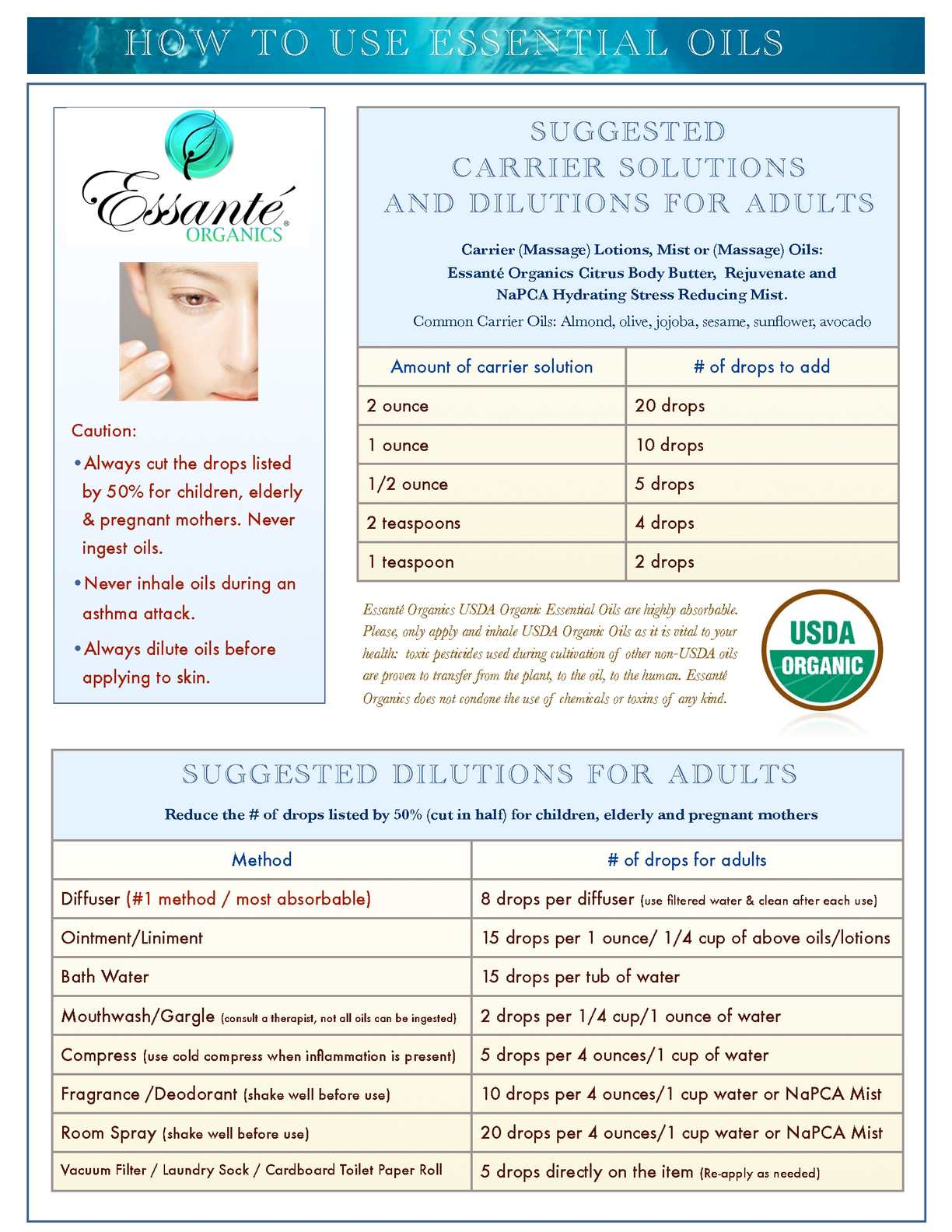 Calaméo - All about Essential Oils an E-Guide by G