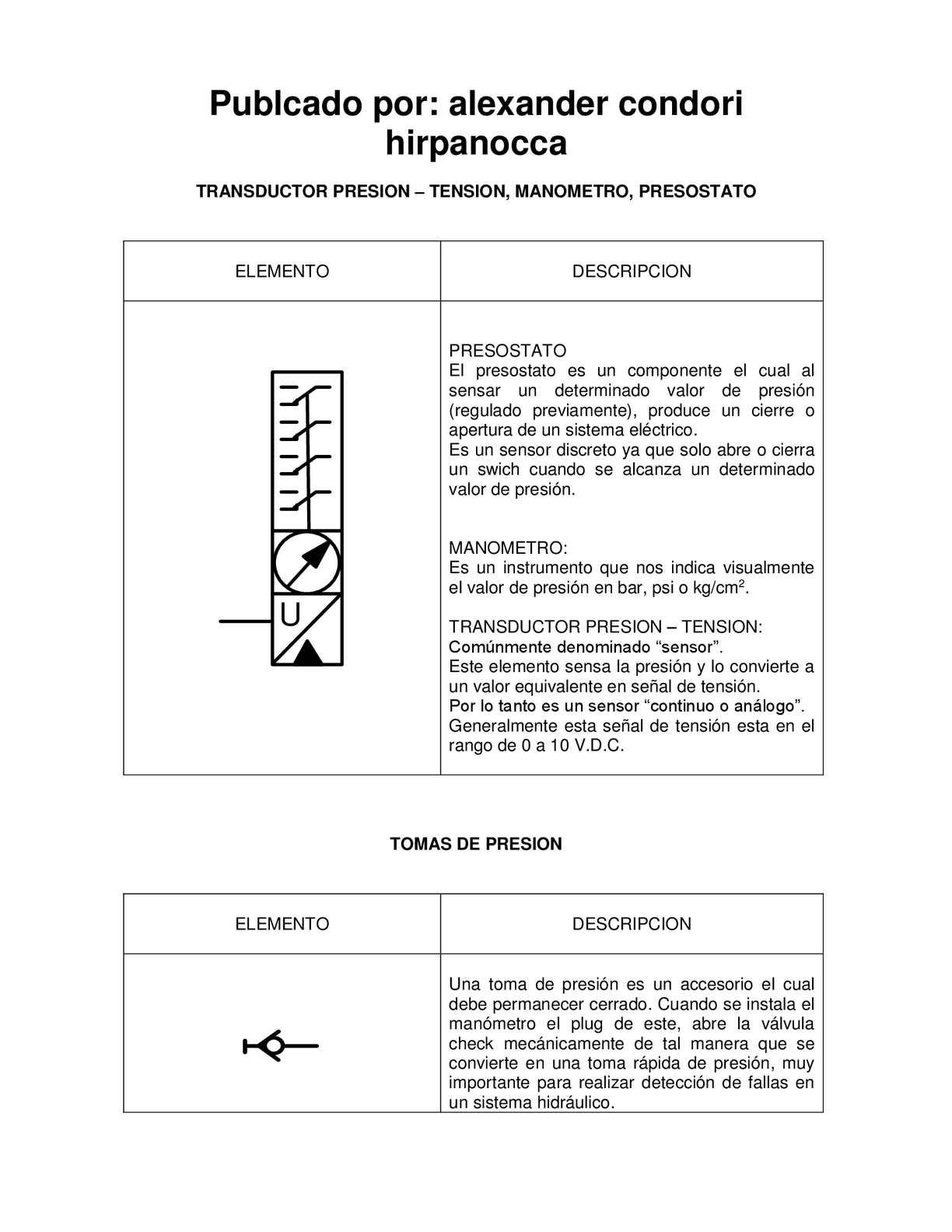 Tipos de fallas en sistemas hidráulicos