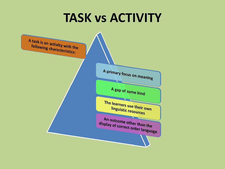 Doing Task-based Teaching Pdf