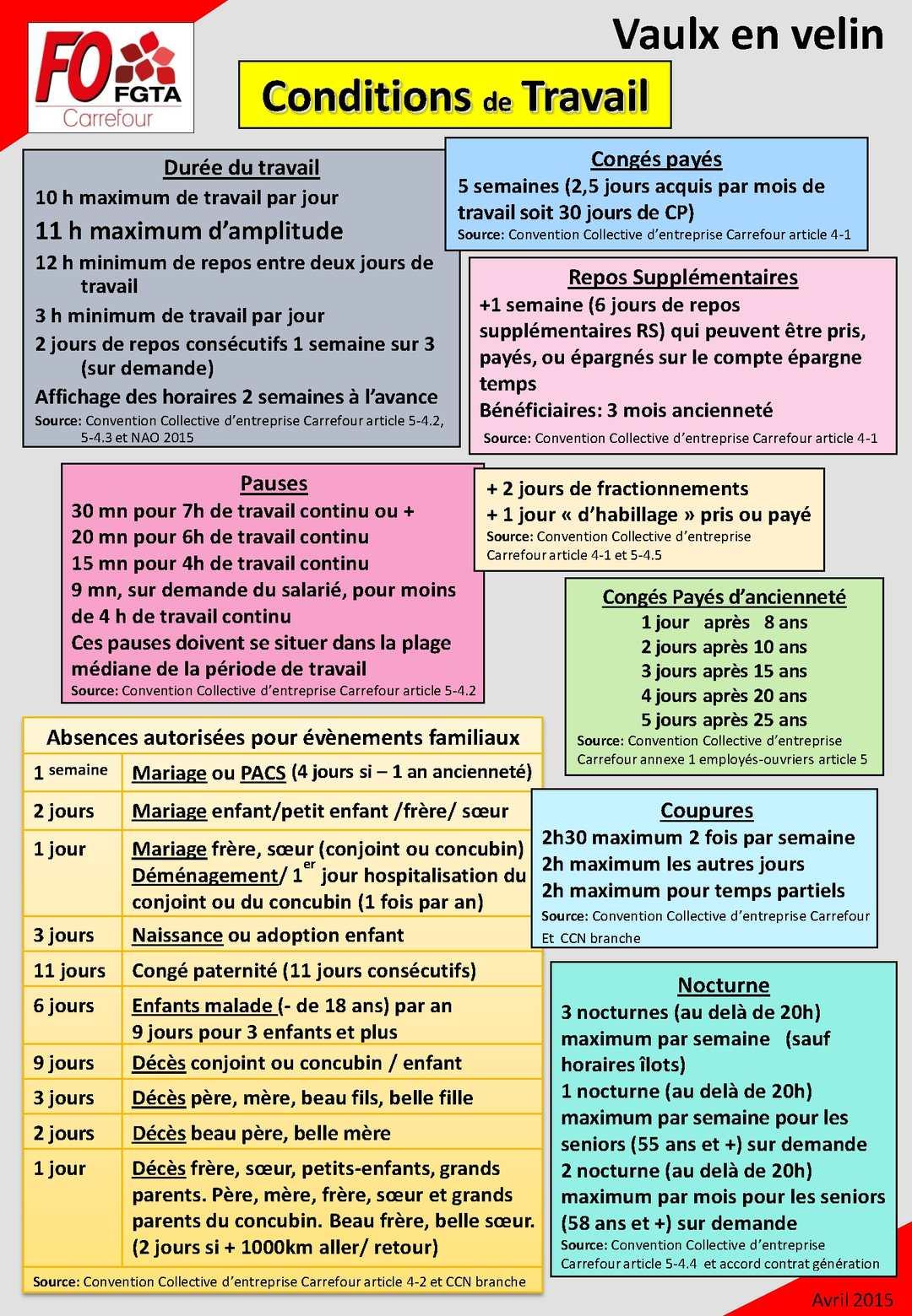 Calameo Fiches Pratiques 2015 Vaulx