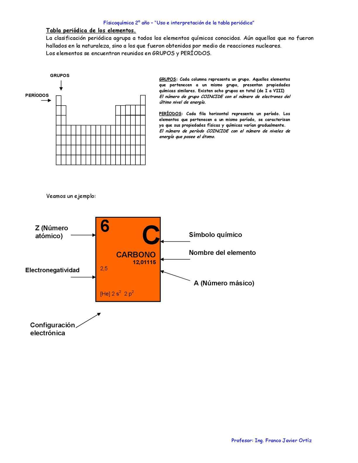 Calaméo Tabla Periódica