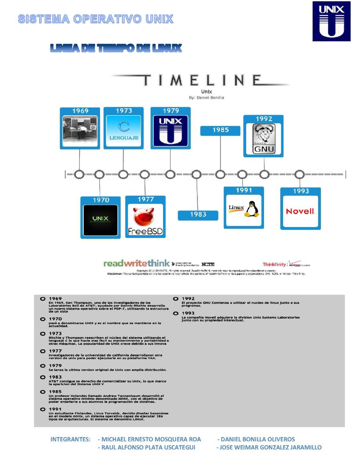 Sistema operativo unix scarica