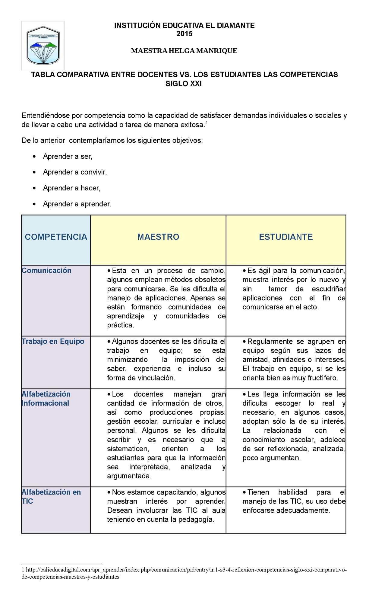 Calaméo - Tabla Comparativa Docente Estudiantes