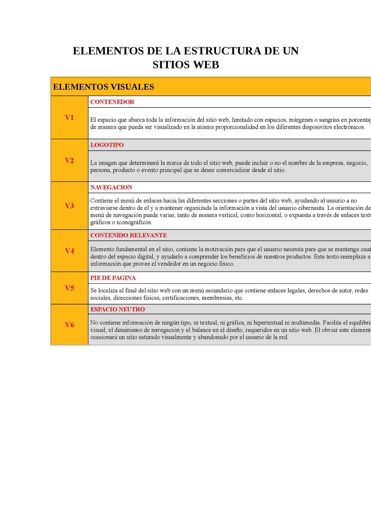 Calaméo Estructura De Un Sitio Web