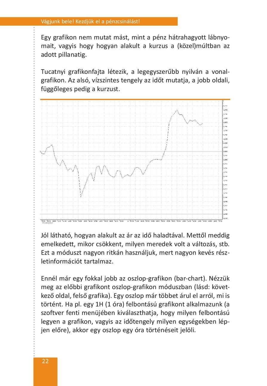 (PDF) Matthias Weigel: FOREX-trading   Péter Vaszari - donattila.hu