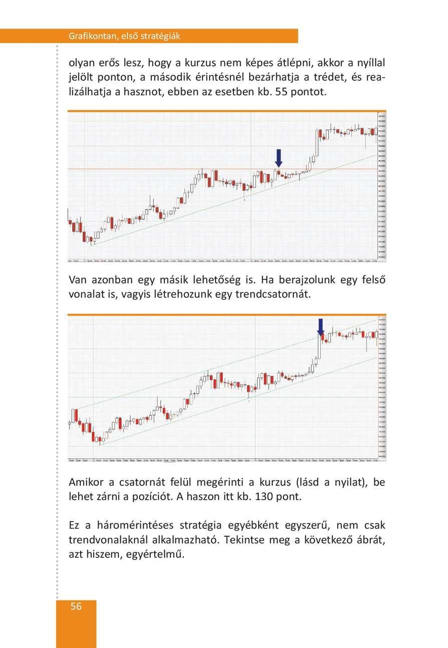 kereskedelmi operációs stratégiák a forex pdf en