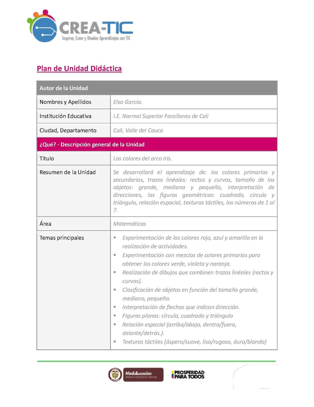 Calaméo Plantilla Unidad Didactica Tic
