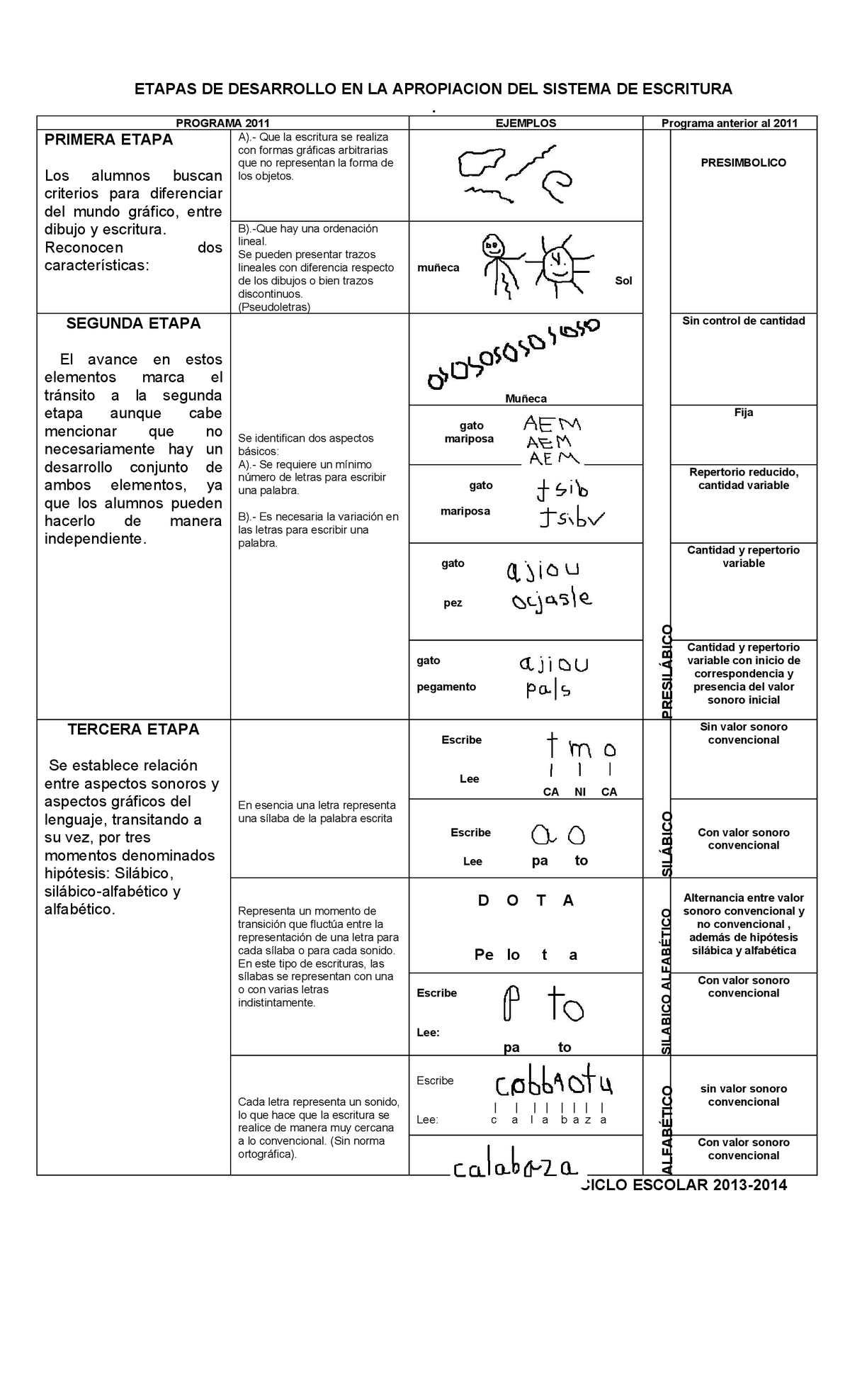 test del dibujo del reloj pdf