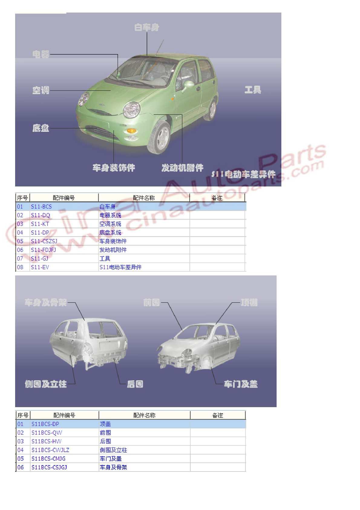 Chery Qq Parts Catalog Cina Auto Parts Calameo Downloader