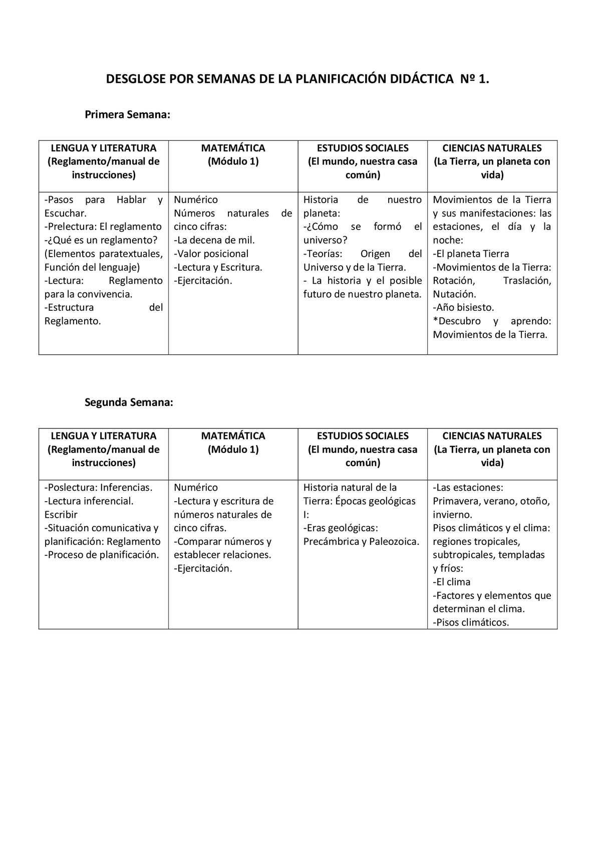 Calaméo Desglose De La Planificacion Didactica 5 Año