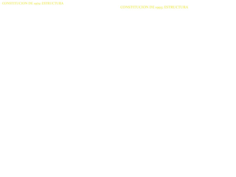 Estructura De La Constitución De 1979 Y 1973 Calameo