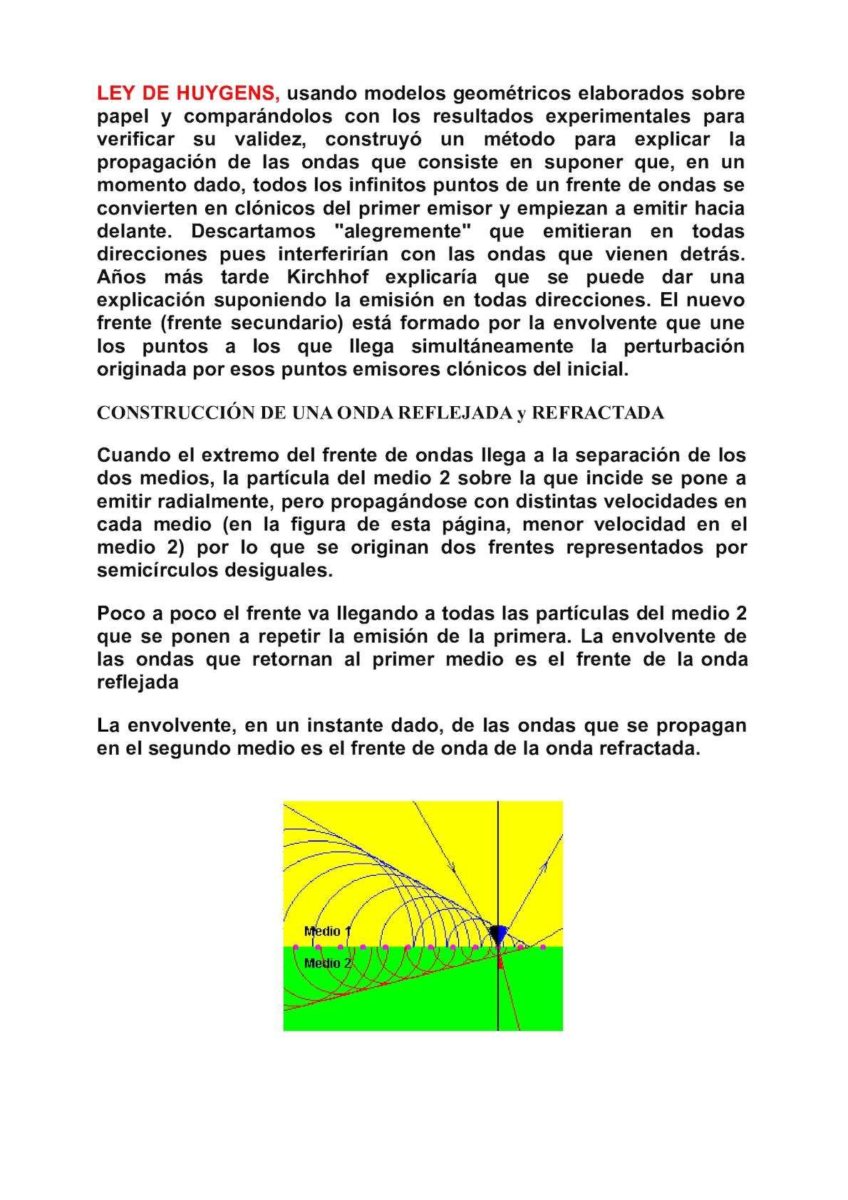 Alrededor De 1860 El Físico Danés Huygens Propuso Un Mecanismo Simple Para Trazar La Propagación De Ondas