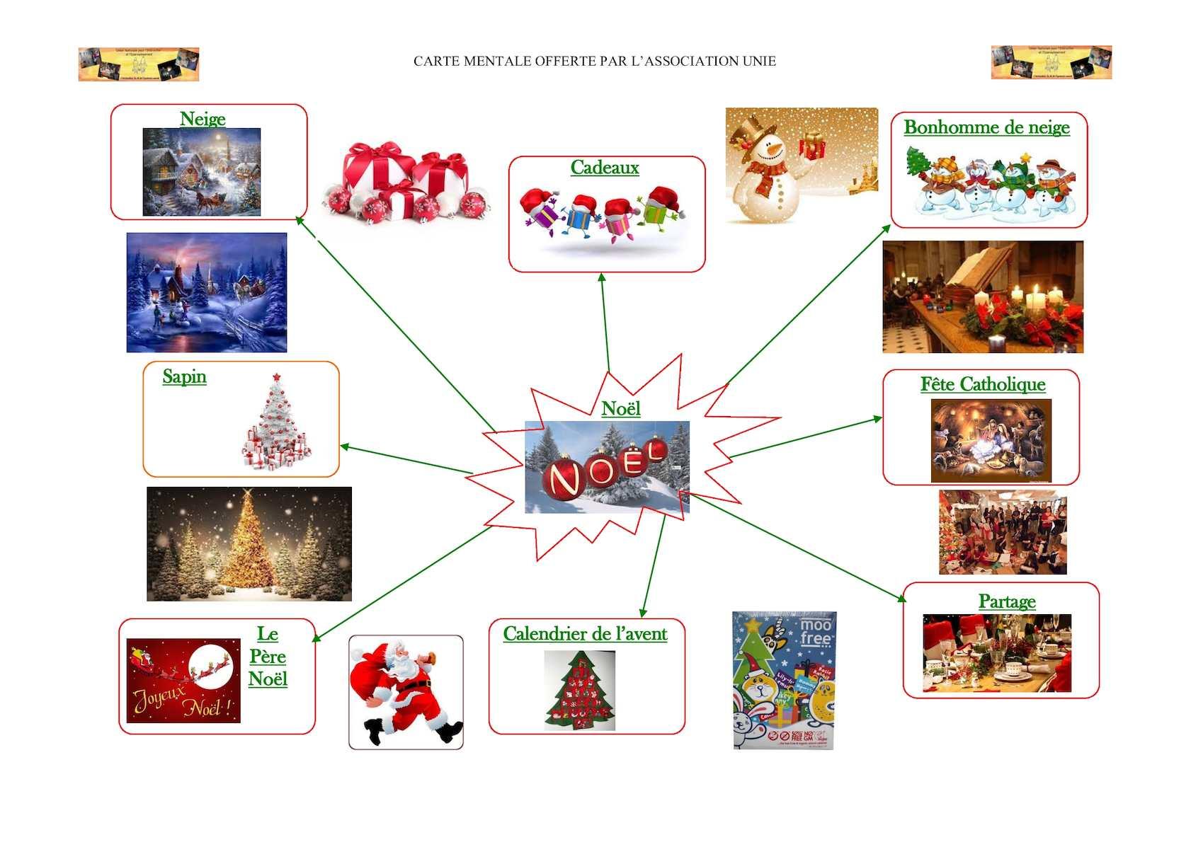 Calaméo   Carte Mentale Noel
