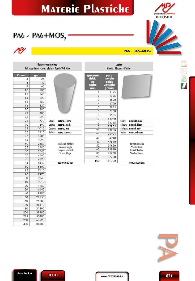 POM barre noire /Ø 50 mm longueur 1000 mm Joncs pleins POM