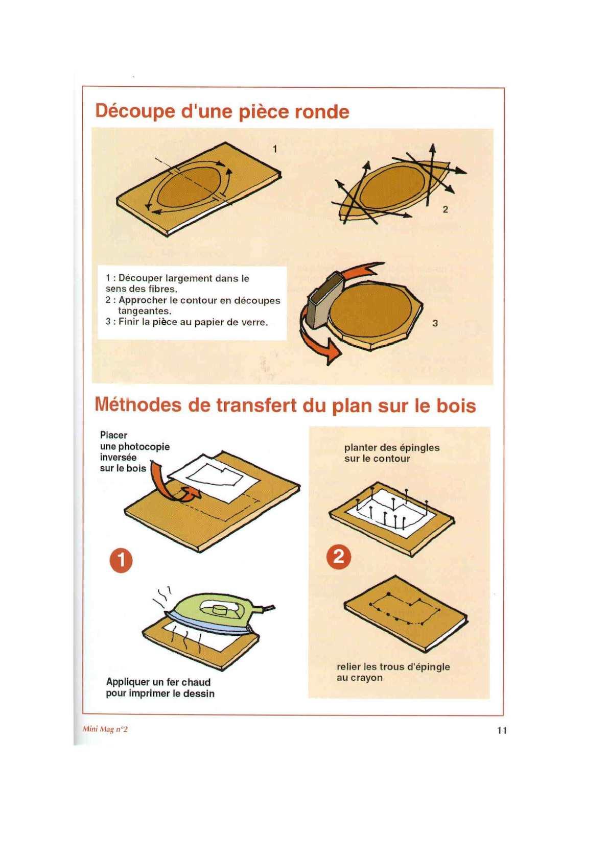 Transfert Photocopie Sur Bois construction avions - calameo downloader