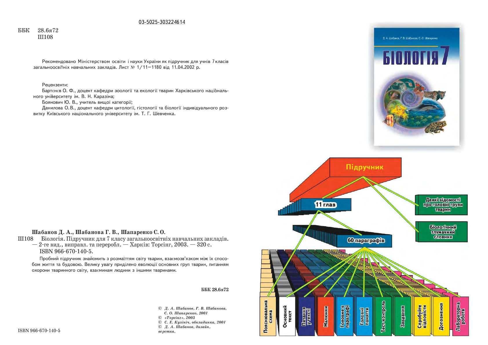 Calaméo - Shabanov Shabanova Shaparenko 2003 Biologiya 7 Zoologiya b82eed9692115