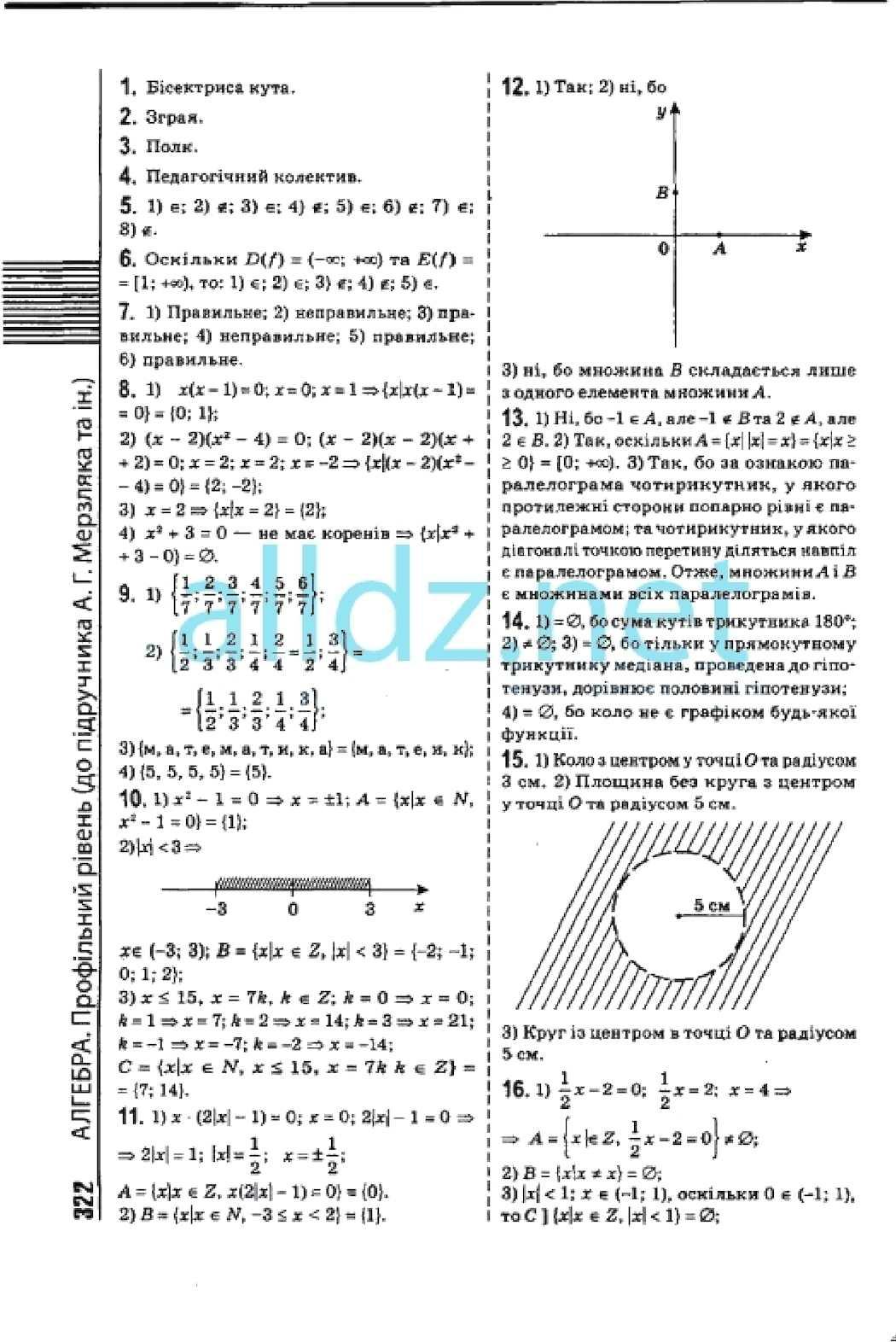 гдз 10 клас алгебра і початок аналізу мерзляк профільний рівень гдз