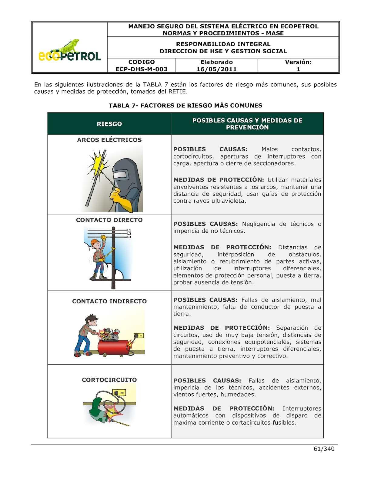 Calaméo 66789 Anexo 24 Manejo Seguro Del Sistema Eléctrico En Ecopetrol Parte 3