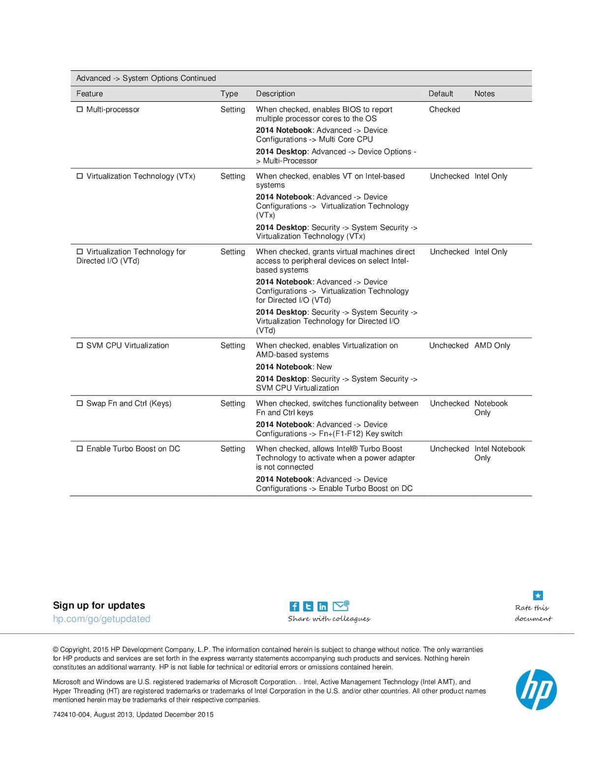 Manual De Bios Hp - CALAMEO Downloader