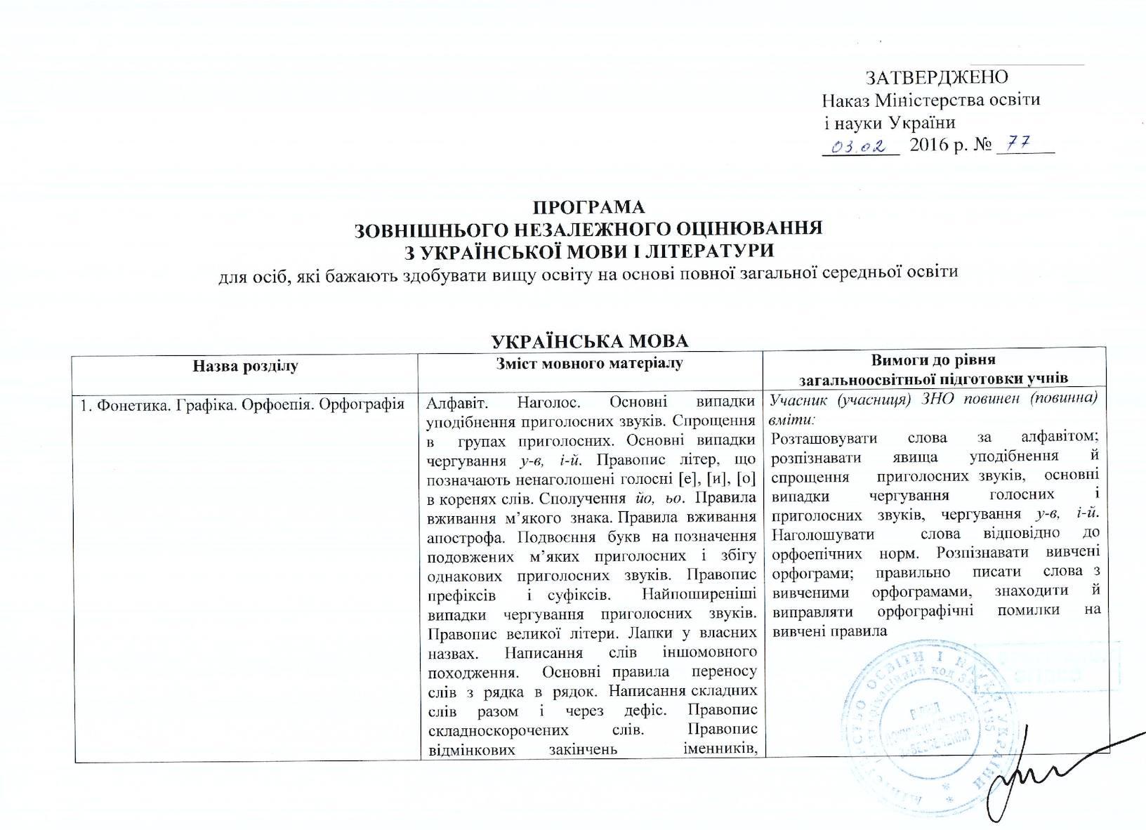 Програма ЗНО-2017 з української мови та літератури - CALAMEO Downloader 3cff2be44444b