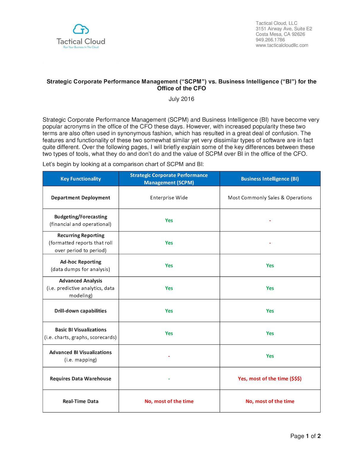 Calaméo - Corporate Performance Management Vs Business