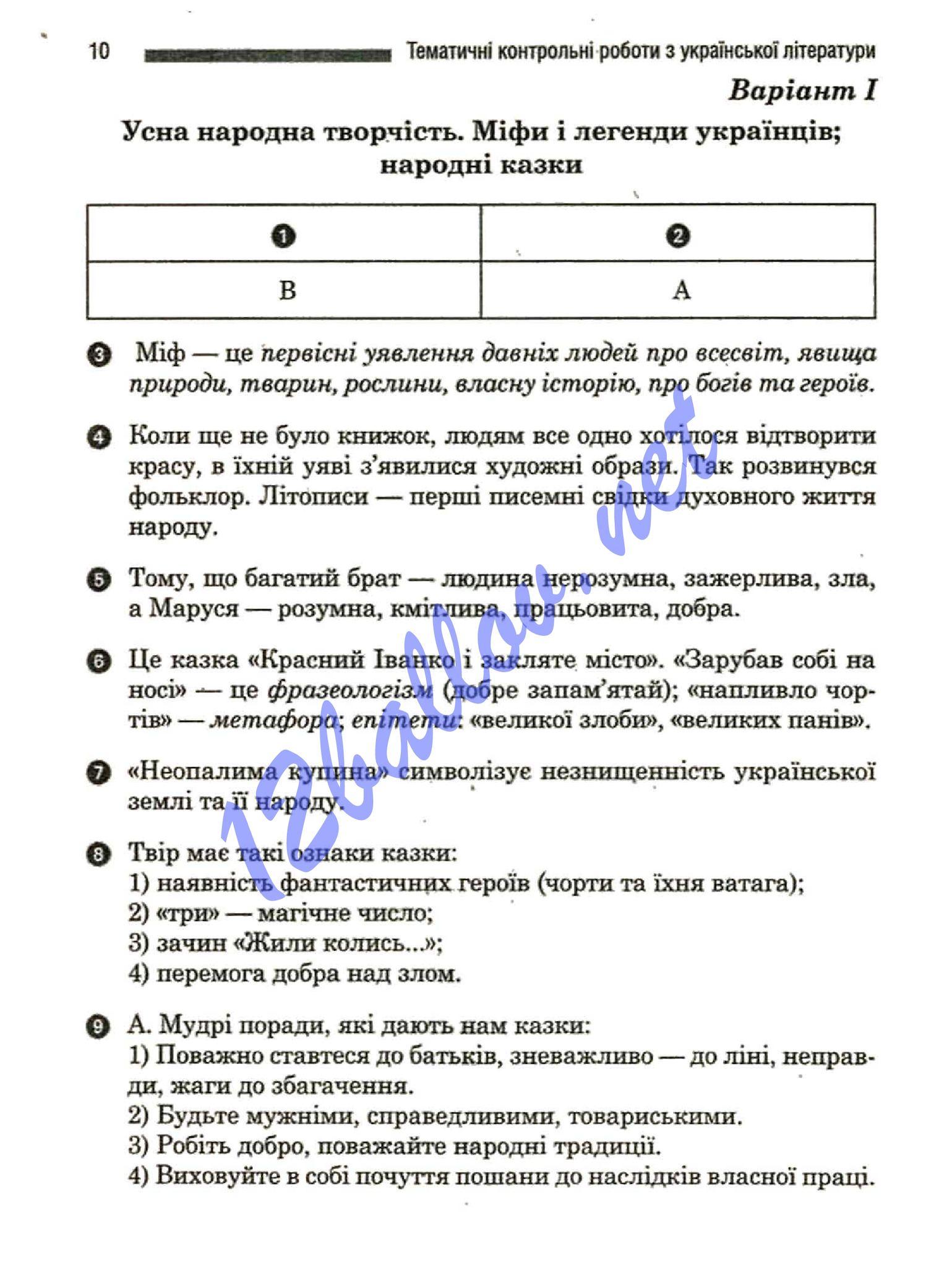 Комплексний зошит для контролю знань Українська література 5 клас Паращич