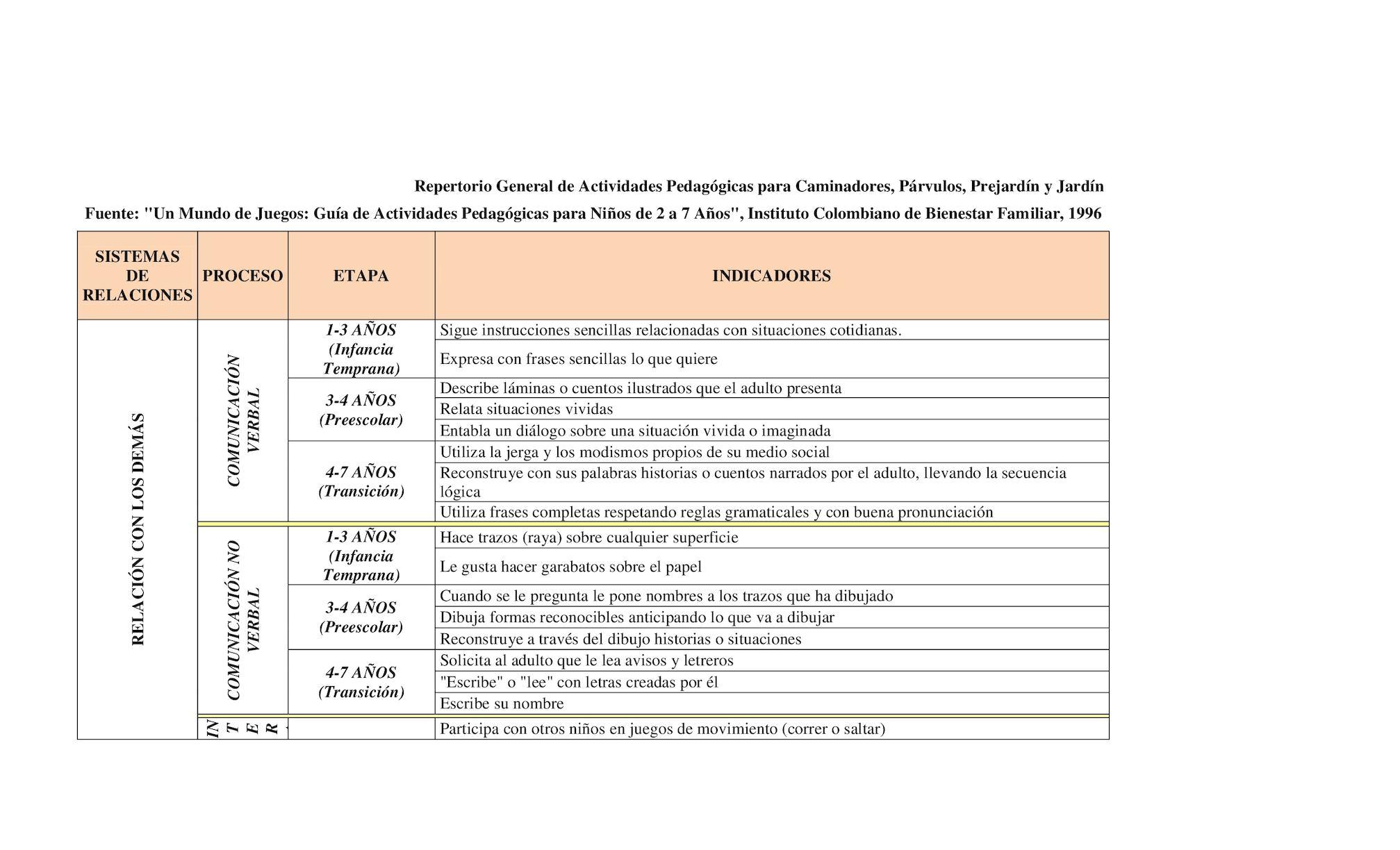 Calameo Estructura Curricular Natalia
