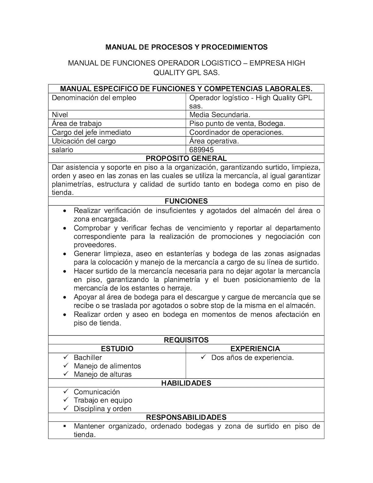 Manual de funciones coordinador muestras comerciales.