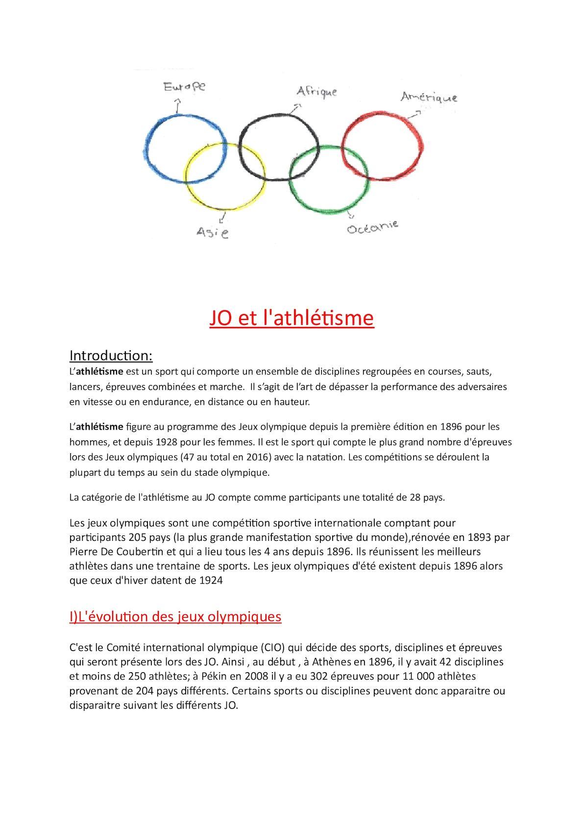 Jeux olympiques d'hiver datant App Mario datant dez