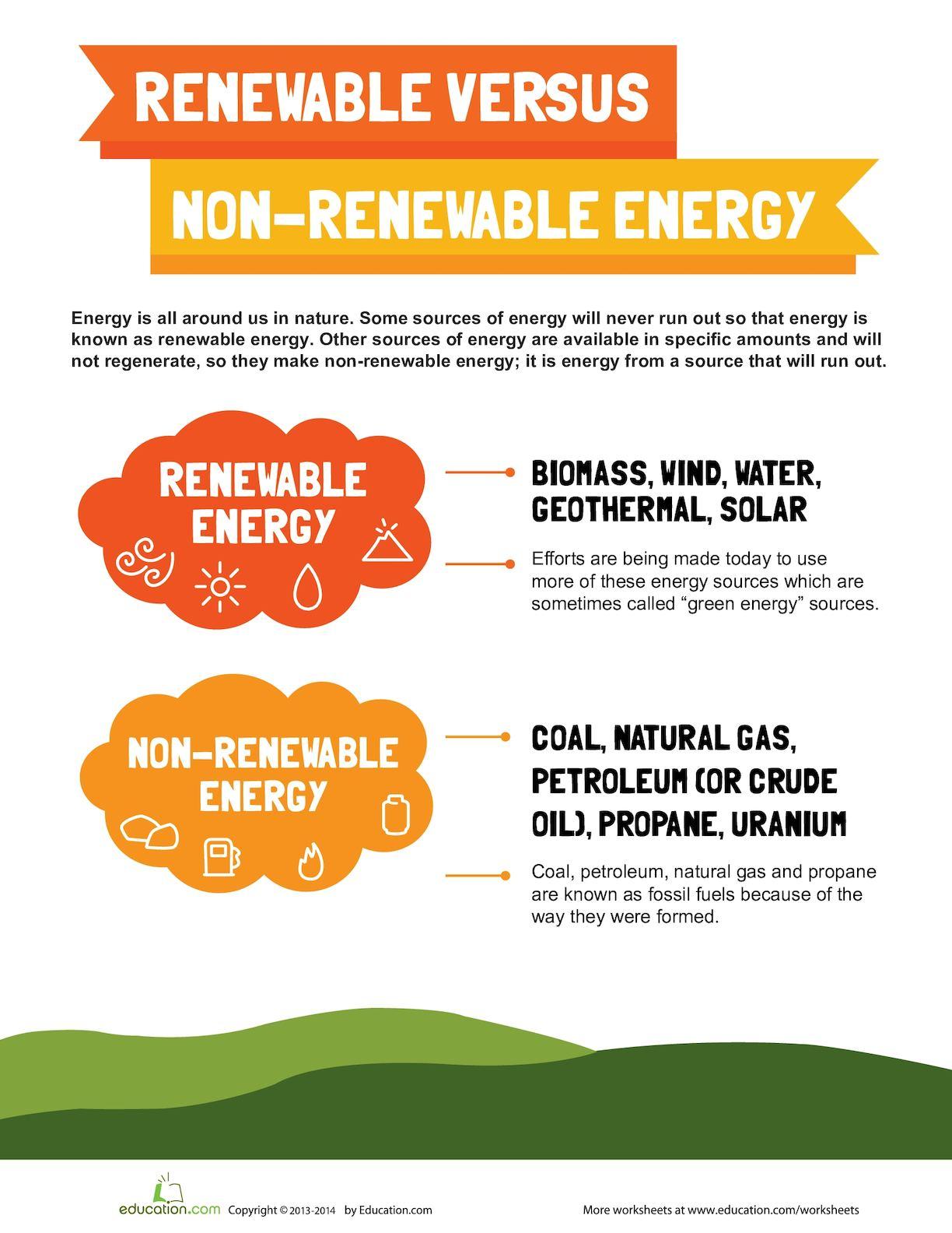 Calaméo - Renewable And Nonrenewable Energy