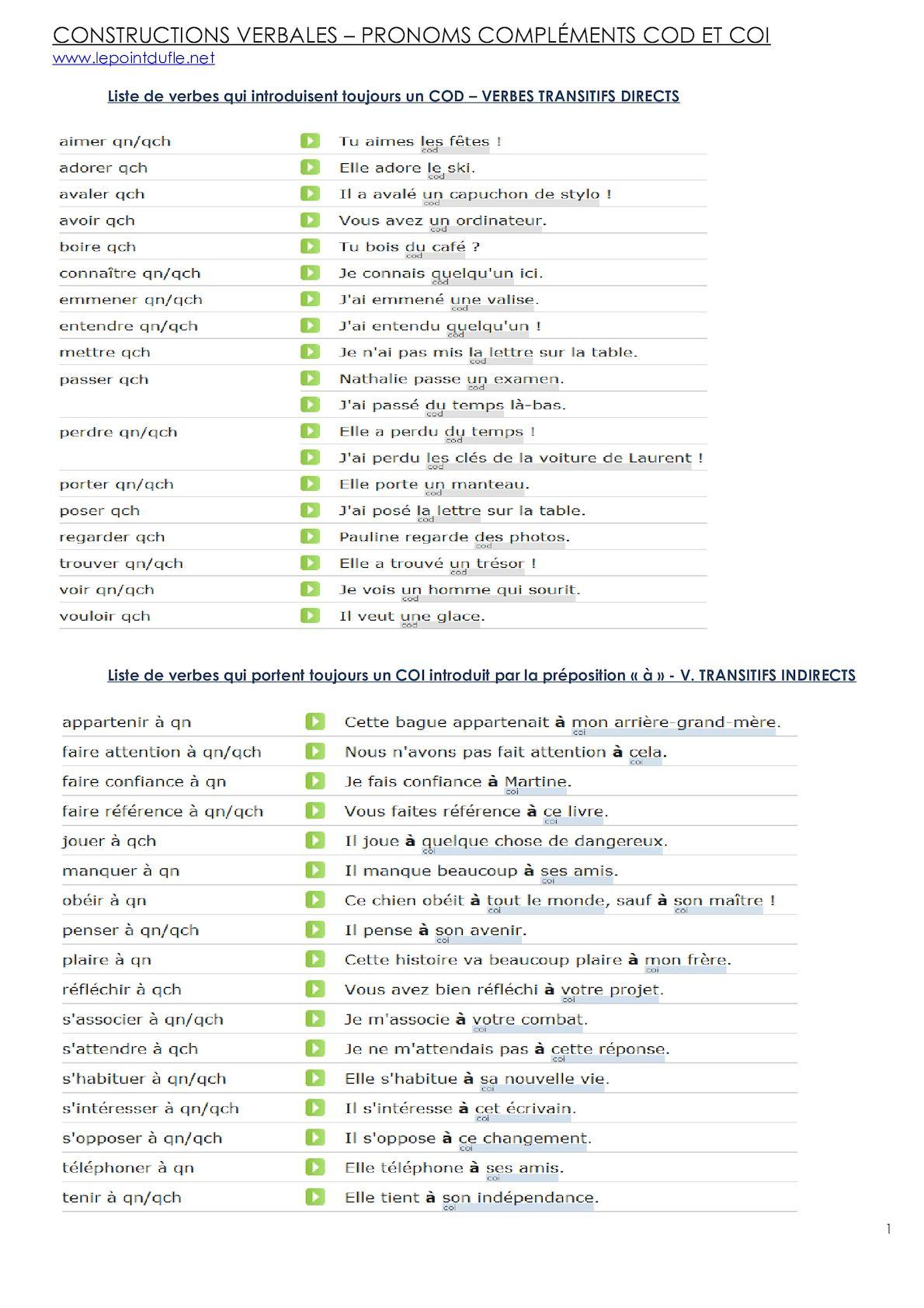 Calameo Constructions Verbales Transitives Directes Et Indirectes
