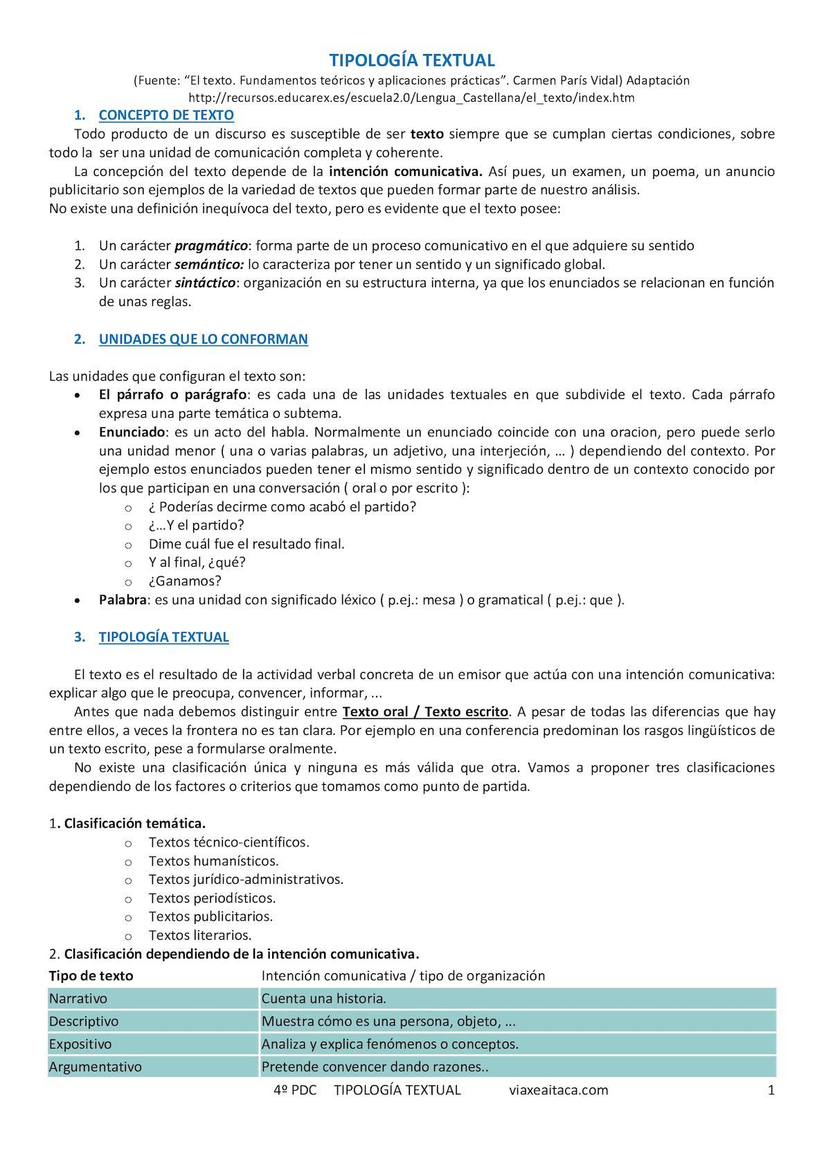Calaméo Tipologia Textual Sena