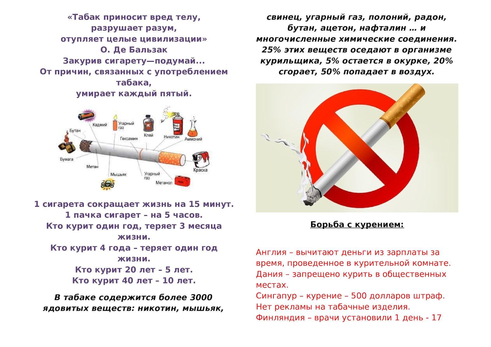 Вред табачных изделий салем сигареты с ментолом купить