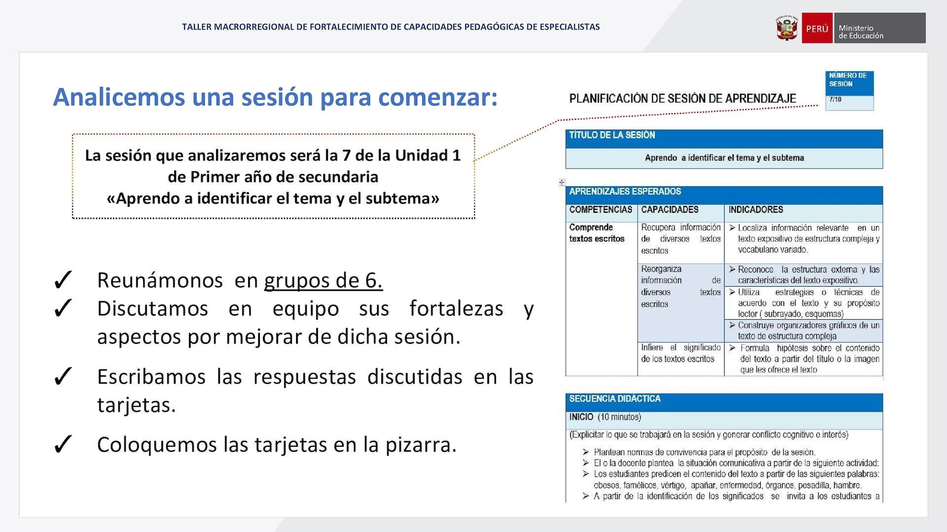Diseño Y Elaboracion De Sesiones De Aprendizaje Ppt