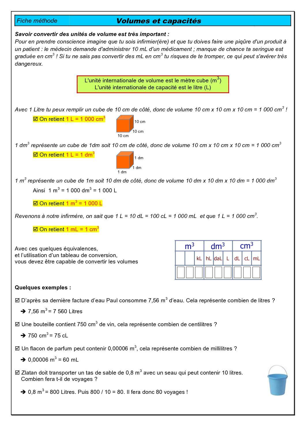 Calameo 2 Fiche Methode Conversion De Volume